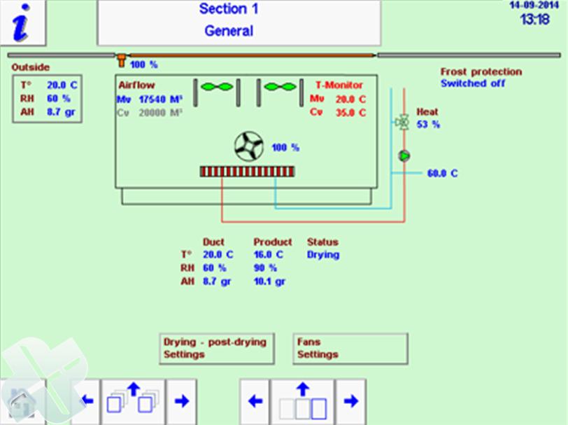 abc processor 02