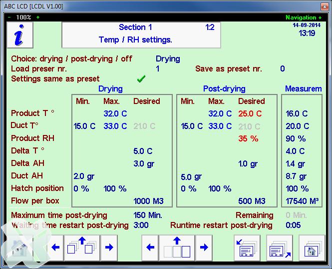 abc processor 03