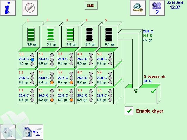 abc processor 04