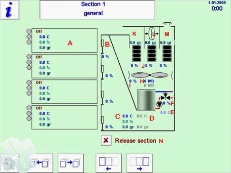abc processor 07