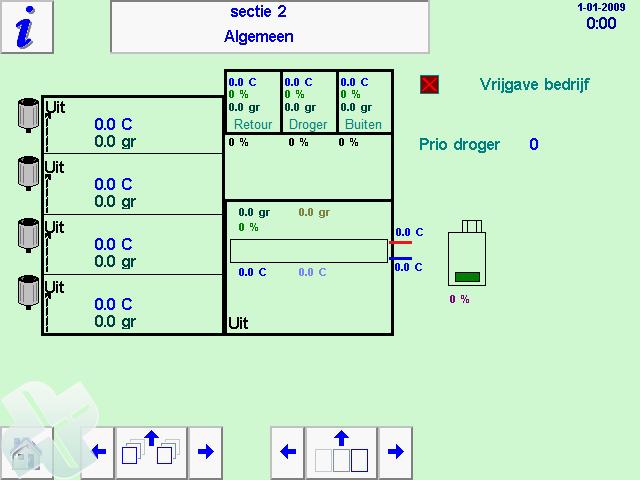 abc processor 08