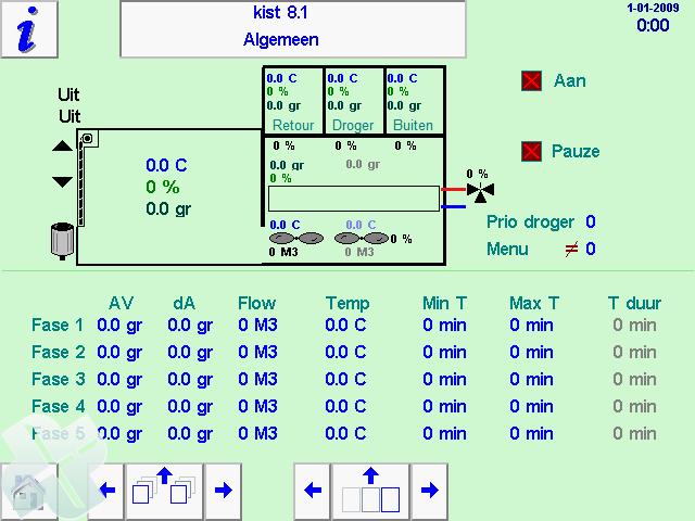 abc processor 09