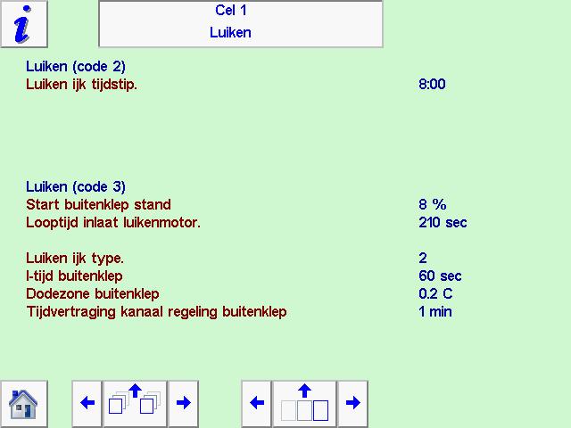 setup page hatches